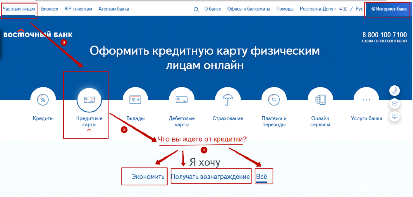 займ кредит под залог недвижимости москва